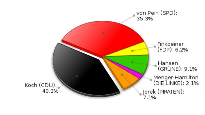 Grande Erststimmen Landtagswahl 2012