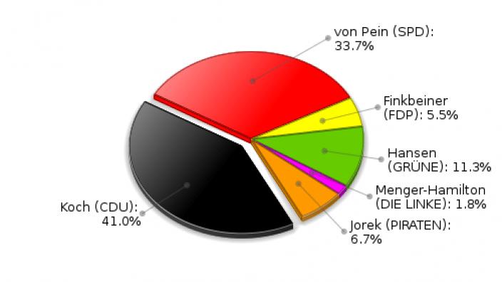 Siek Erststimmen Landtagswahl 2012